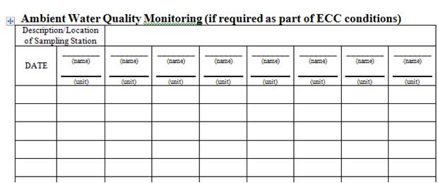 Ambient Water Quality Chart