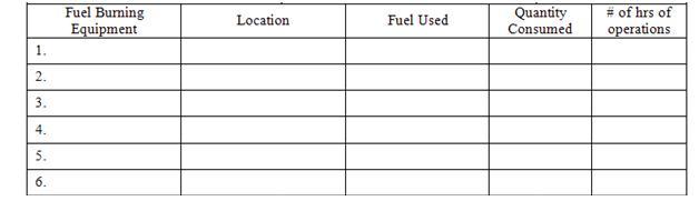 Air Pollution Module Chart 2