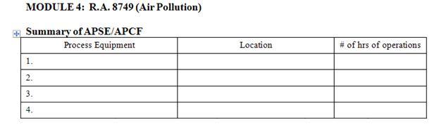 Air Pollution Module Chart