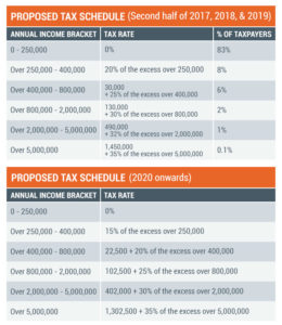 proposed-tax-sched-january-31-2017-1_40273DDD7D8249529924EC6CC7C3D599